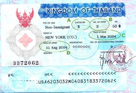 бизнес виза в Тайланд