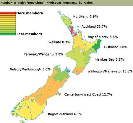 KiwiSaver в процентах