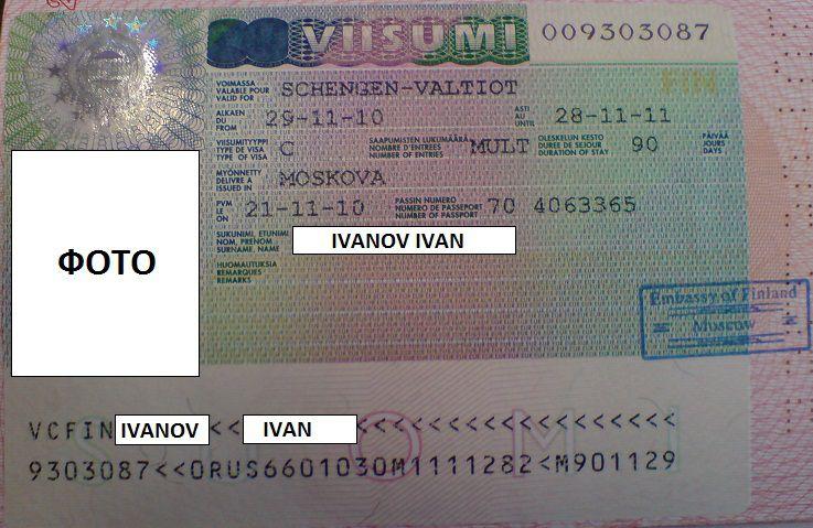 Документы для получения шенгенской визы: визовая анкета