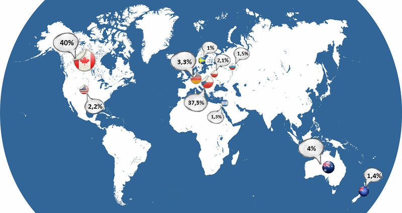 Куда лучше и проще эмигрировать из России - как переехать ...