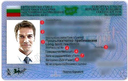 удостоверение ВНЖ