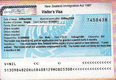 визитерская виза