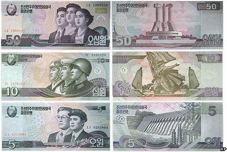 Валюта северной кореи