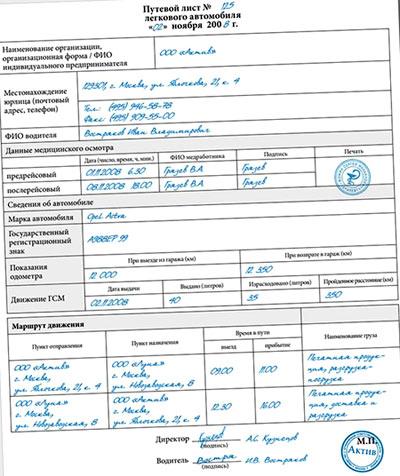 Маршрутный лист для шенгенской визы образец