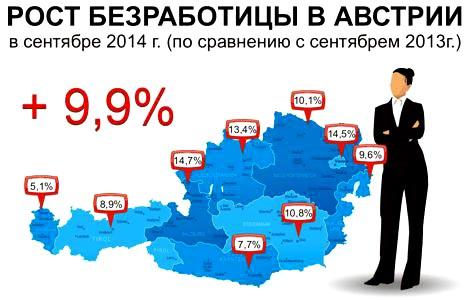 рост безработицы в Австрии