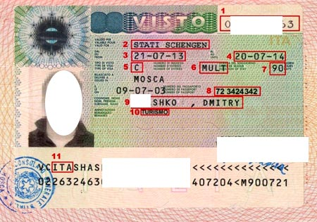 краткосрочная виза C