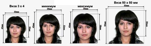 Изображение - Как получить гражданство турции гражданину россии foto3