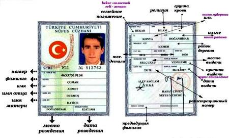 Изображение - Как получить гражданство турции гражданину россии udostoverenie3