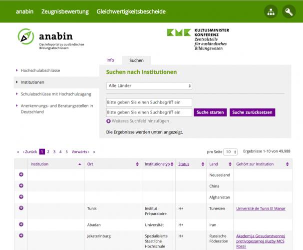 Скриншот с сайта Anabin