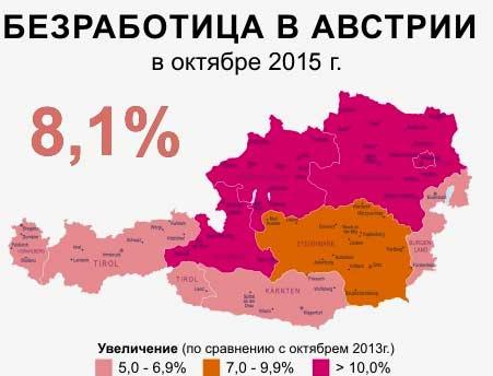 безработица в Австрии