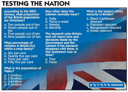 Примеры вопросов из экзамена на знание культуры Великобритании