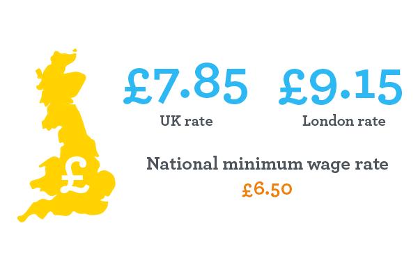 Средний уровень дохода в час по регионам Великобритании