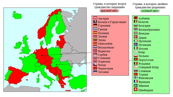 Список стран, разрешающих двойное гражданство