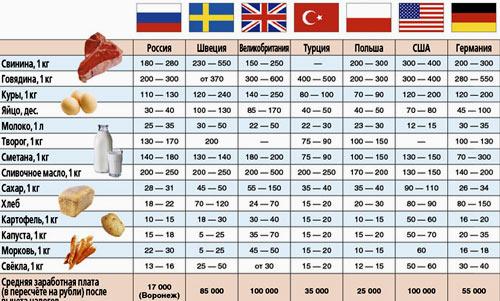 Рейтинг самых пьющих государств
