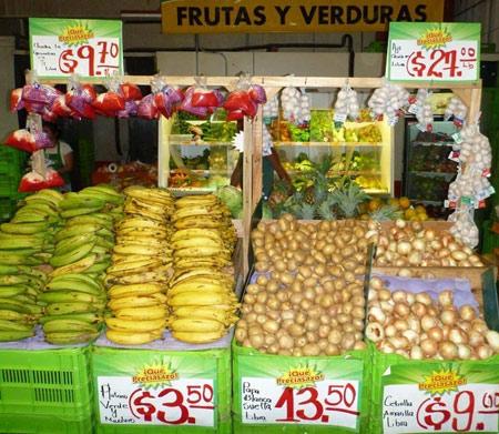 цены в Никарагуа