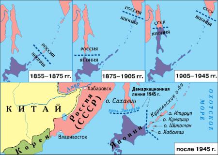 Спор о принадлежности Курильских островов на карте