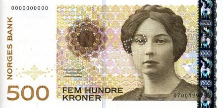 Валюта Норвегии