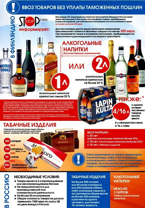 ввоз товаров в россию