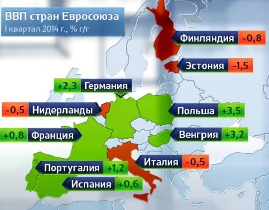 ввп стран евросоюза