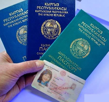 киргизский паспорт