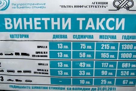 Болгария налог на транспорт