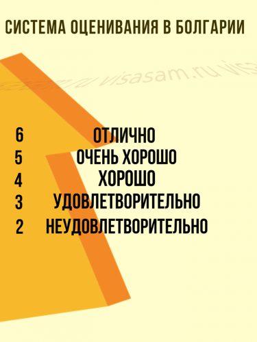 Оценки в Болгарии