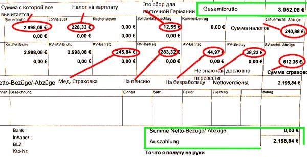 налоги зарплата Германия