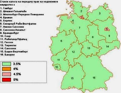 налоговая ставка германия