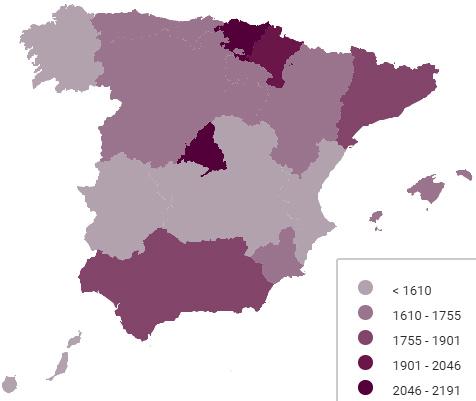 зарплаты в Испании