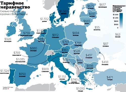 цена на газ Болгария