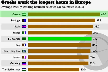 Греция рабочие часы