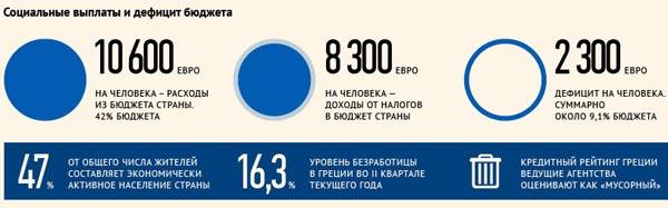налоги в Греции