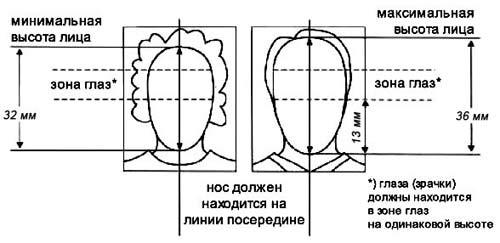 правила фото на визу