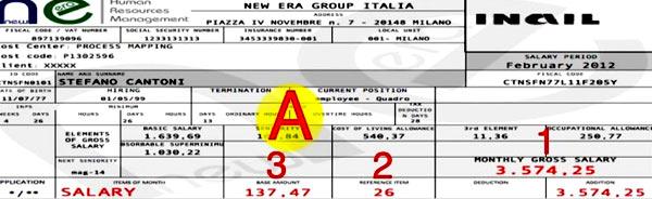 расчетный чек Италия