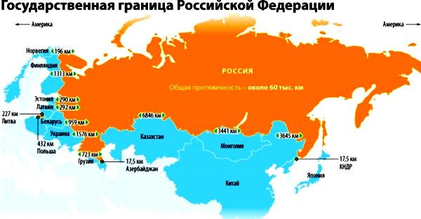 граница российской федерации