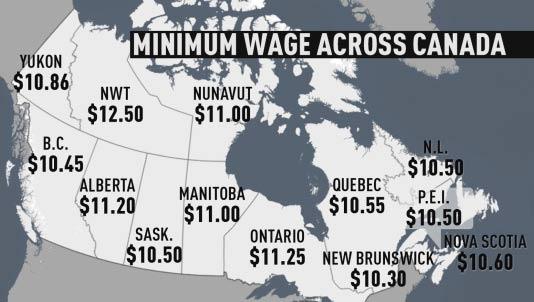 канада минимальная зарплата