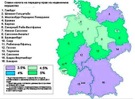 налоги на недвижимость Германия