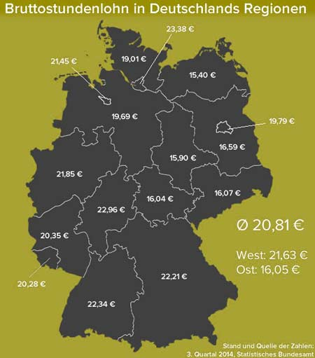 зарплата по регионам Германии