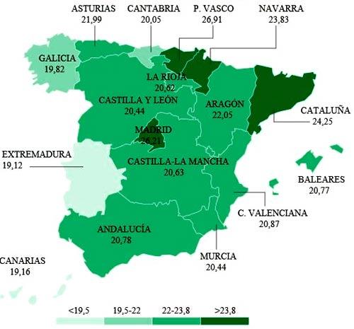зарплата врача Испания