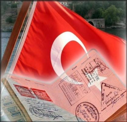 Флаг Турции и виза