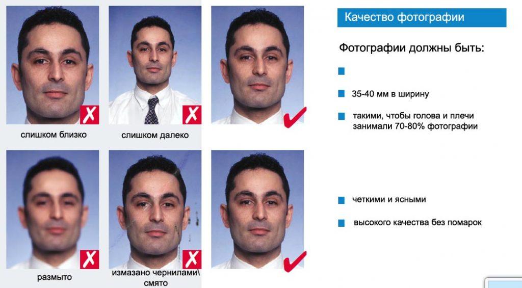 фотография на шенгенскую визу в литву