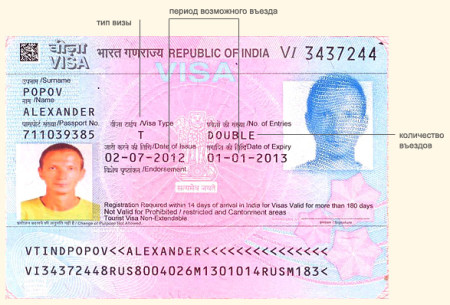 Туристическая виза в Индию