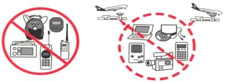 Правила для пассажиров самолета