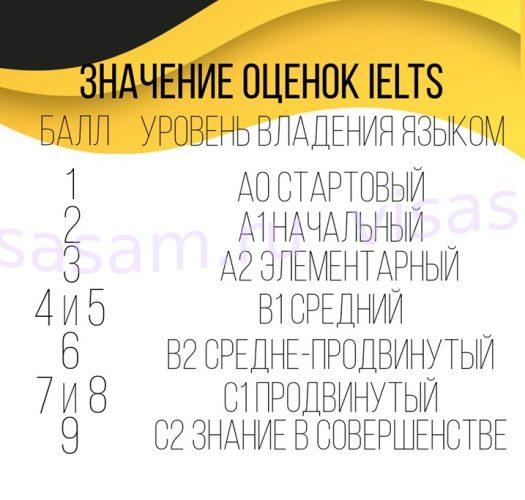 Оценки IELTS
