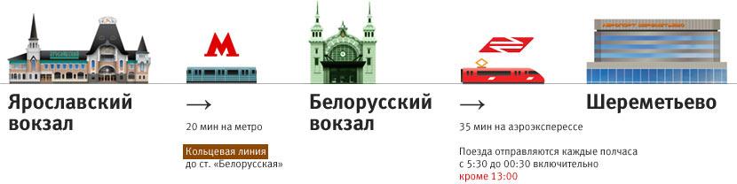 Как добраться с Ярославского вокзала до Шереметьево