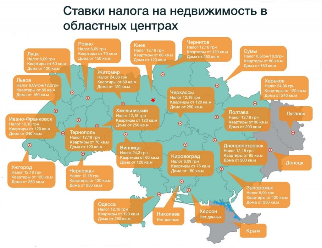 Налоги физических лиц на Украине на недвижимость, землю и доходы