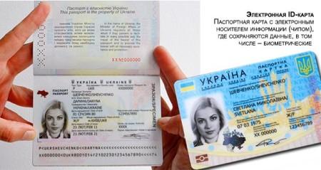 паспорт и электронная ID-карта