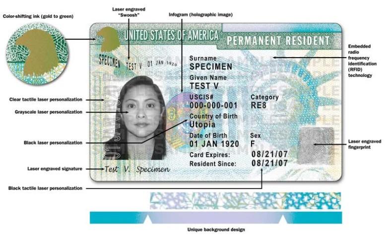 Пластиковая карта – Green Card