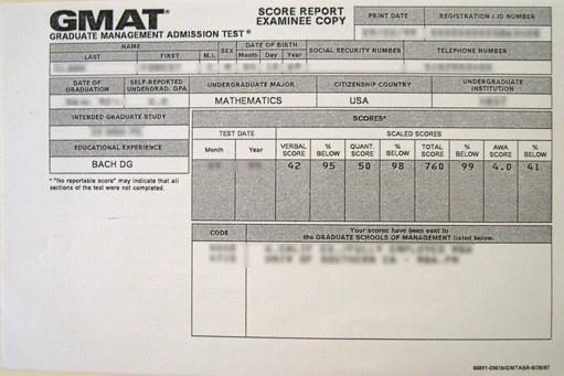 GMAT результаты