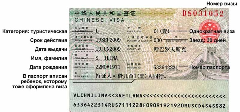 Образец однократной туристической визы